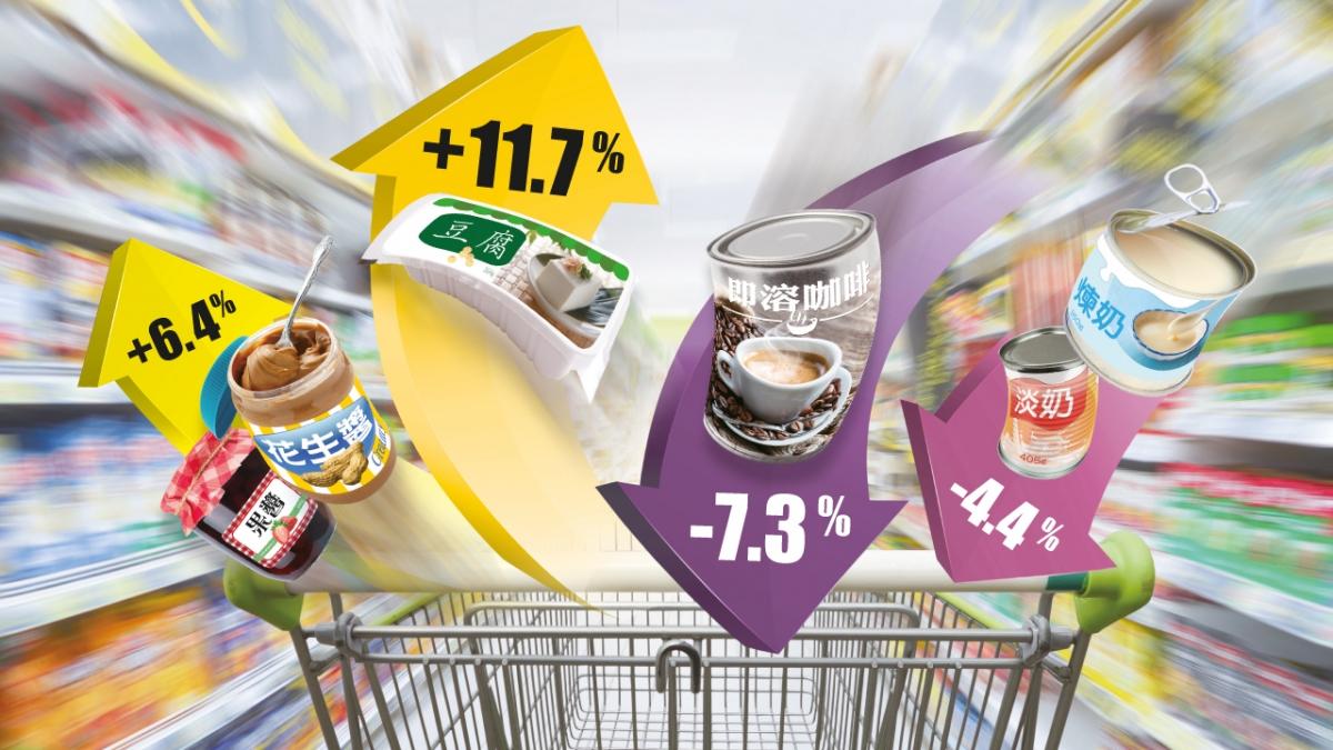 Lợi nhuận từ việc mở siêu thị mini ở nông thôn