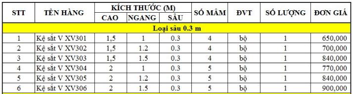 Báo giá kệ sắt v lỗ Nam Định